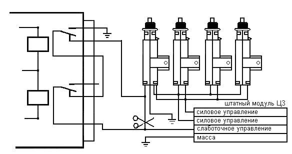 Схема заводского ЦЗ автомобиля
